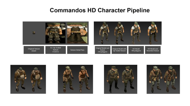 Commandos 2 - HD Remaster截图第2张