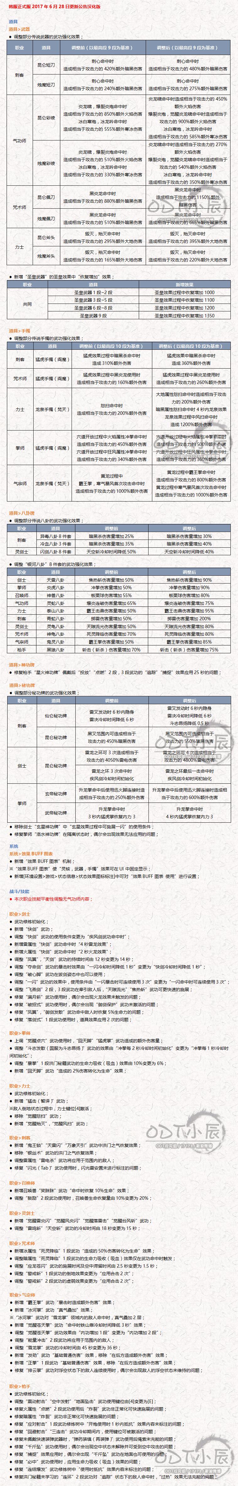 韩服正式服6月28日更新公告(汉化版).png