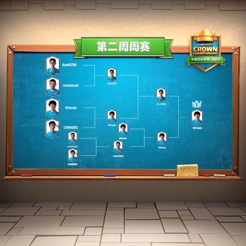 第二周决赛晋级图.png
