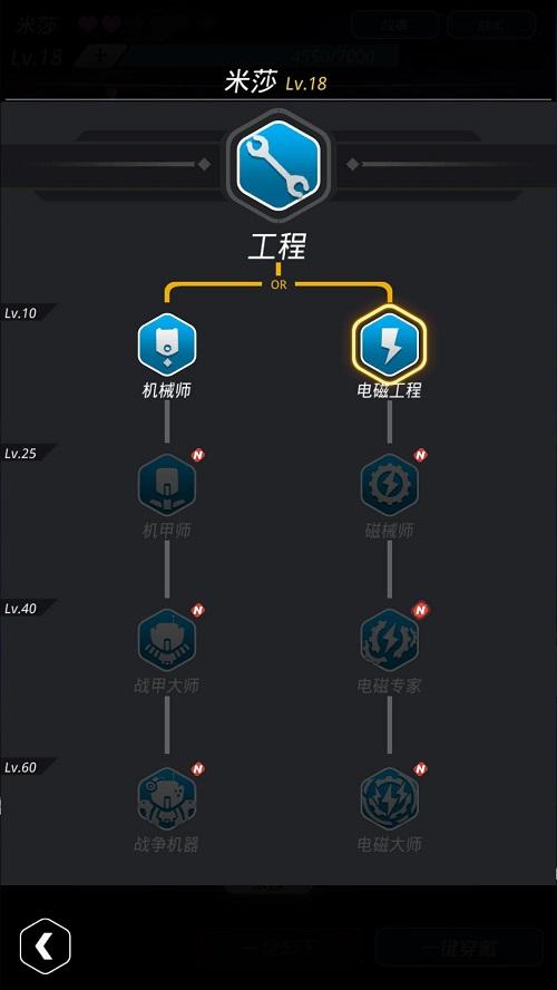图6:米莎的转职树.jpg