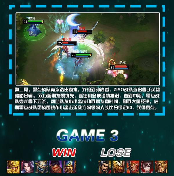 梦三国2 职业战队邀请赛 零点 vs Ziyo 五局对垒全回顾