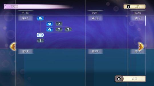 天辰手游娱乐在线鲜游评测《Re: 从零开始的异世界生活 虚假的王选候补》7.5分:活着就是为了试错