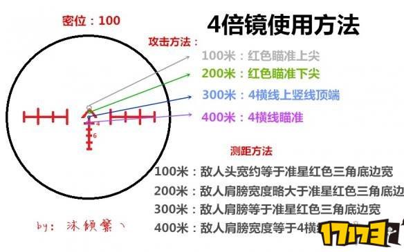 绝地求生大逃杀4倍镜测距瞄准使用方法图示详解