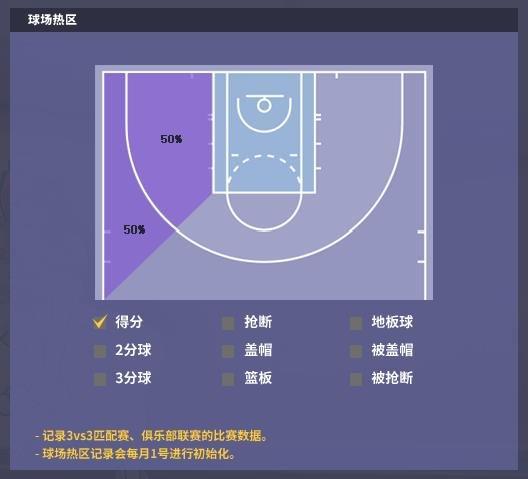 徽记卡合成规则改善 《街头篮球》3月11日版本优化预