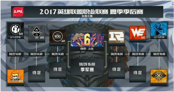 8月22日LPL前瞻:烽火连天的季后赛揭幕