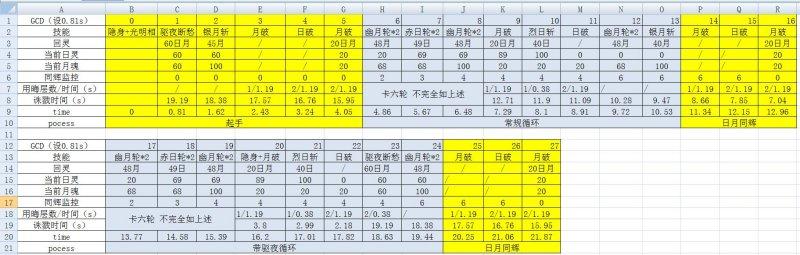 黑贝六轮循环列表
