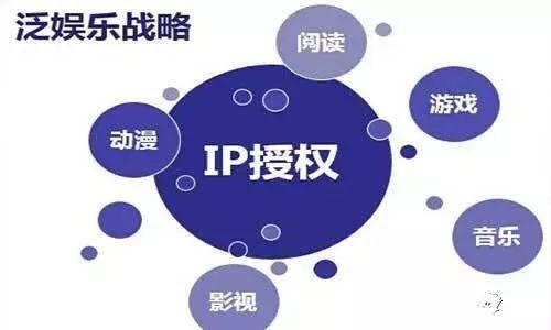 第十八届游戏项目交易会8月2日在上海举办,报名正式开始-迷你酷-MINICOLL