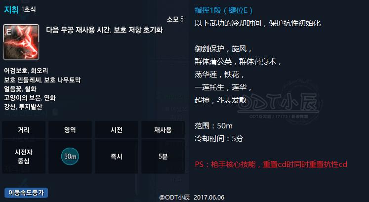 韩测6.6枪手指挥[E]技能效果说明.png