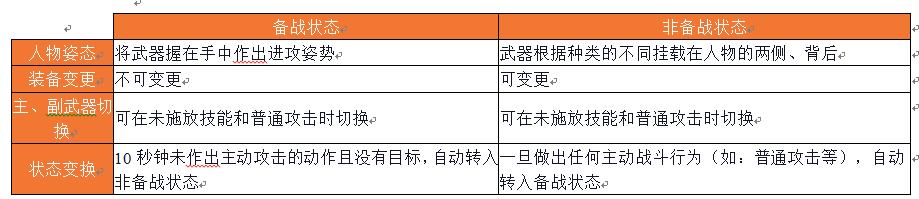 遇强则强《龙ol》战斗系统介绍-一起发资讯网