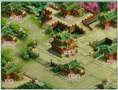 《神武3》電腦版:山莊入門級攻略,門客護駕無懼任何挑戰