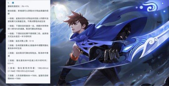 英雄更新调整 玩家想改动的没安排上