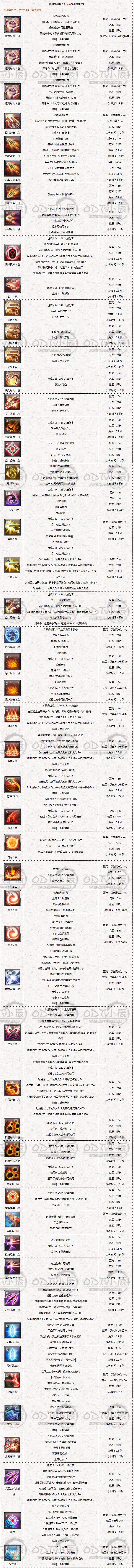 韩测6.2火系枪手技能汉化.png