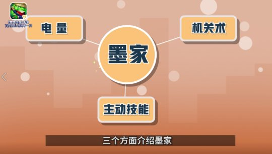 图3 墨家秒懂视频.png
