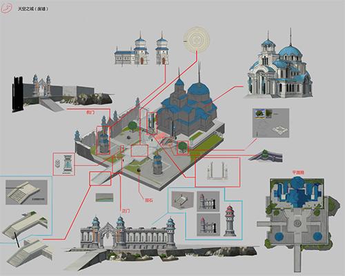 图2:天空之城.jpg
