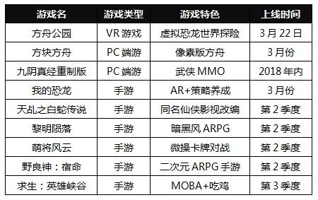 图1:2018年发布新品列表.jpg