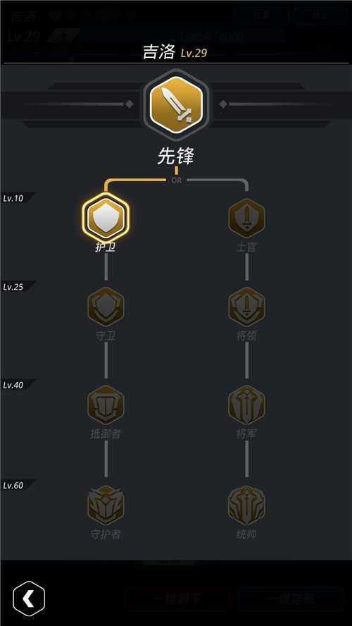 图2:吉洛职业树.jpg