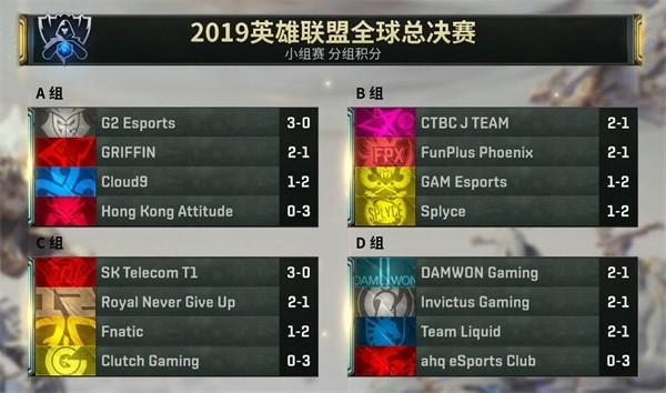 图1:截止于10月16日凌晨小组赛积分排名.jpg