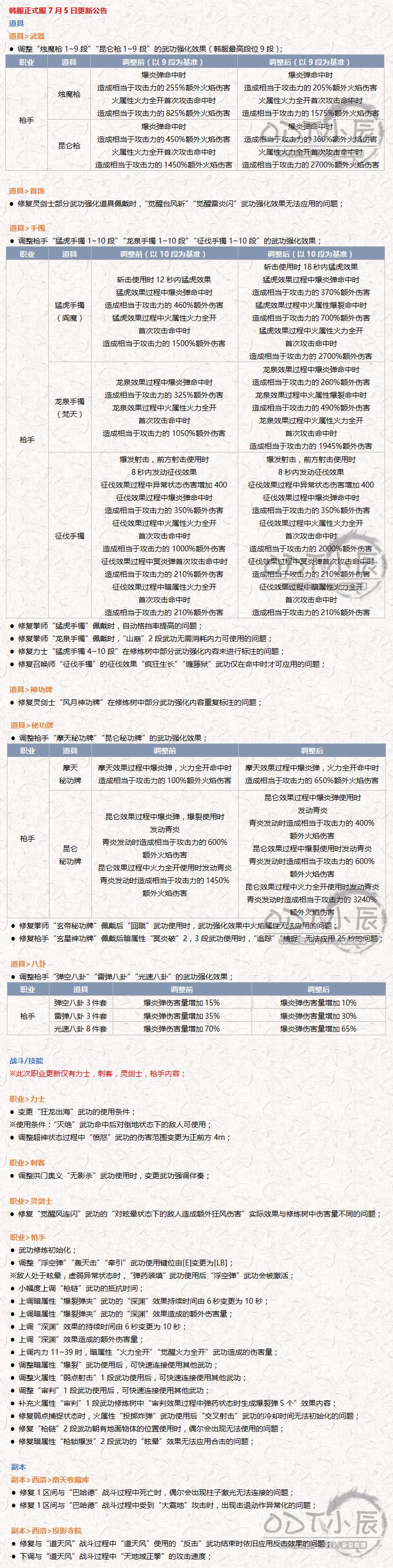 韓服正式服7月5日更新公告.png