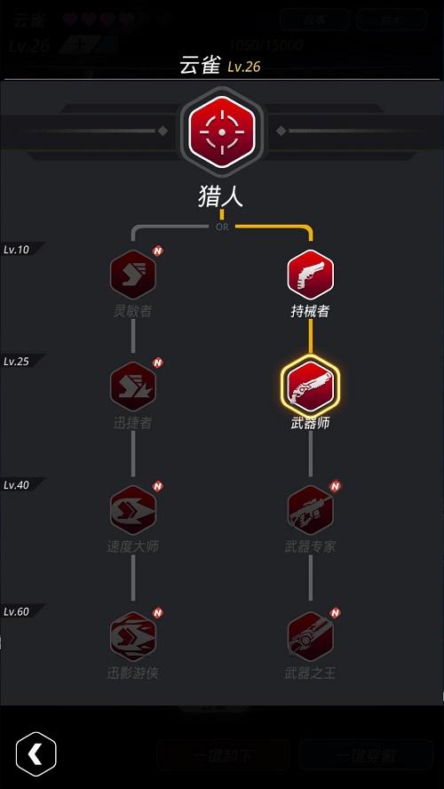 图5:云雀的转职树.jpg