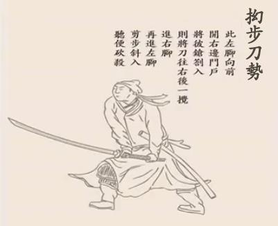 抝步刀勢_要领.png