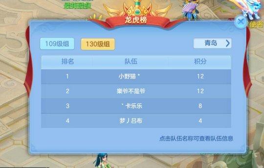【图07:《神武3》手游2019CJ争霸赛青岛赛区积分榜】.jpg
