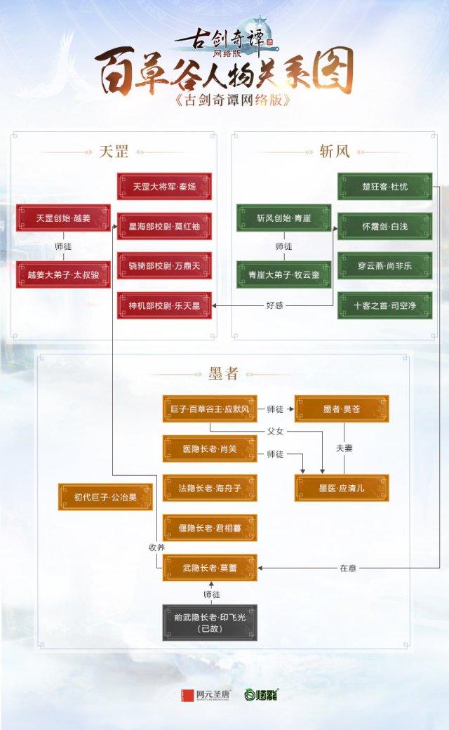 002 百草谷人物关系图.jpg