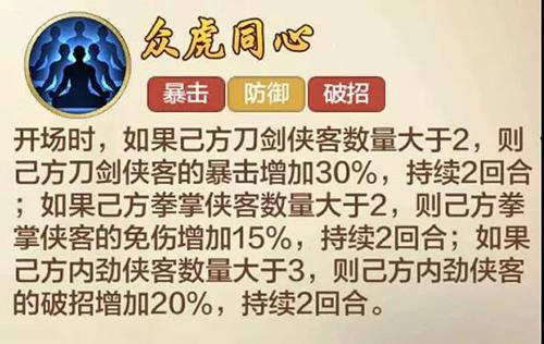 """《侠客风云传OL》红色侠客""""圣谷月轩""""全解析"""