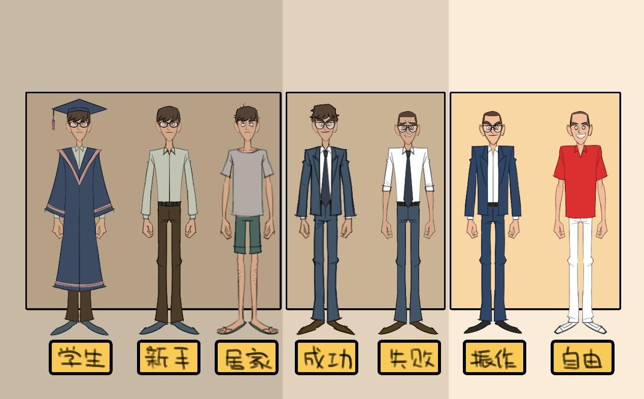 《一个男人要走多少路》:用游戏讲述男人成长