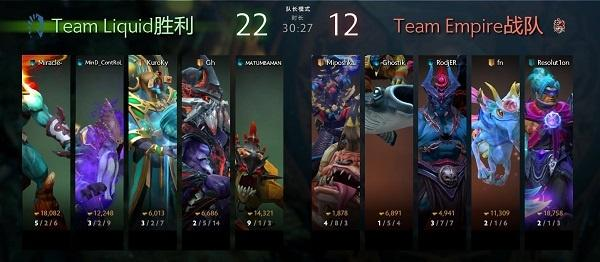 TI7淘汰赛第四日战报:LGD淘汰OG,前五中国军团豪揽四