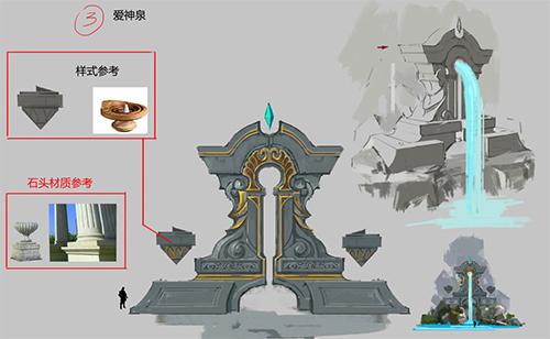 图3:月神泉.jpg