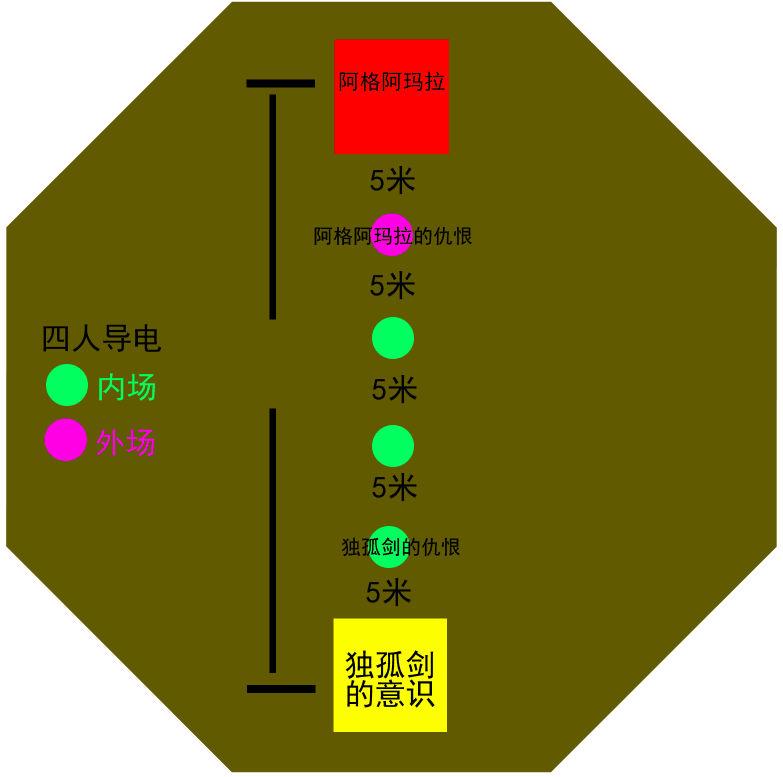 【剑灵大学】南天收藏库普通解析
