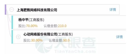股权转让前上海肥熊网络科技有限公司的股权关系