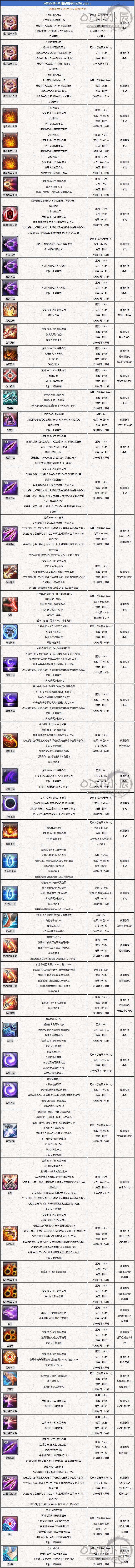韩测6.8【暗系】枪手技能汉化(调整).png