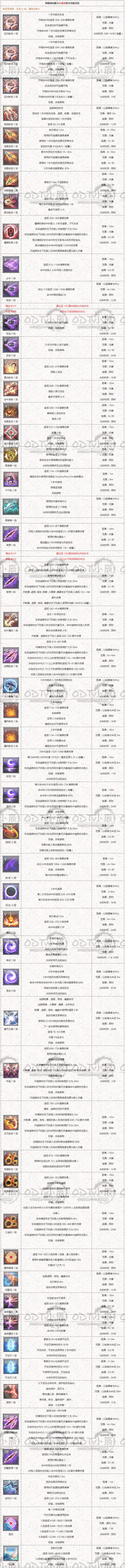 韩测6.2暗系枪手技能汉化00.png