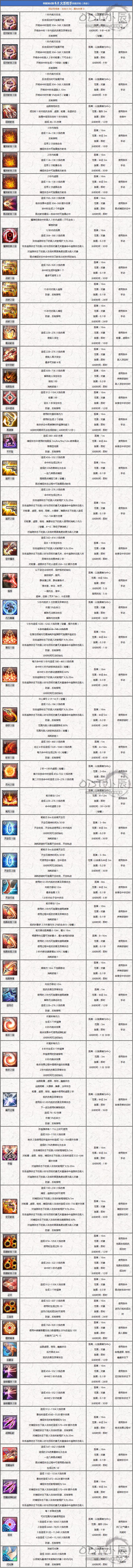 韩测6.8【火系】枪手技能汉化(调整).png