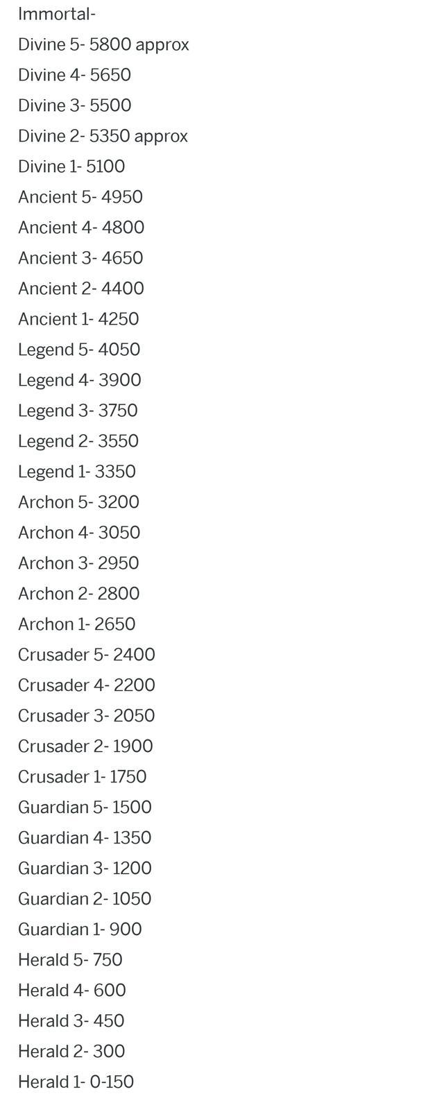 Dota2:新天梯系统引玩家热议一局两百分的定级赛圣剑到先锋?