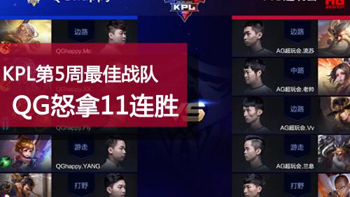 王者荣耀KPL春季赛第5周最佳战队 QGhappy刷新连胜记录