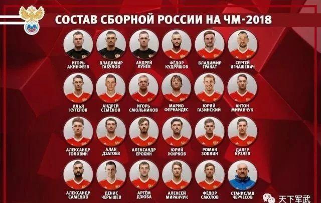 苏系超豪华阵容轻松赢下2018世界杯?