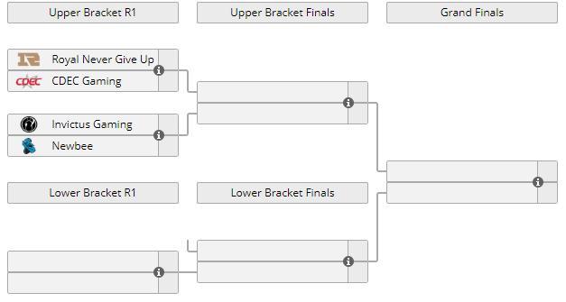 DOTA2巅峰联赛Minor名额分配:欧洲与CIS双名额,西恩四进一