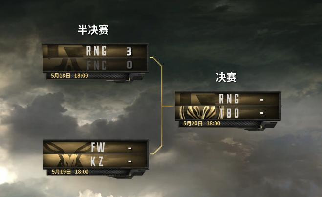 MSI:RNG3比0战胜FNC挺进决赛,UZI被疯狂针对!
