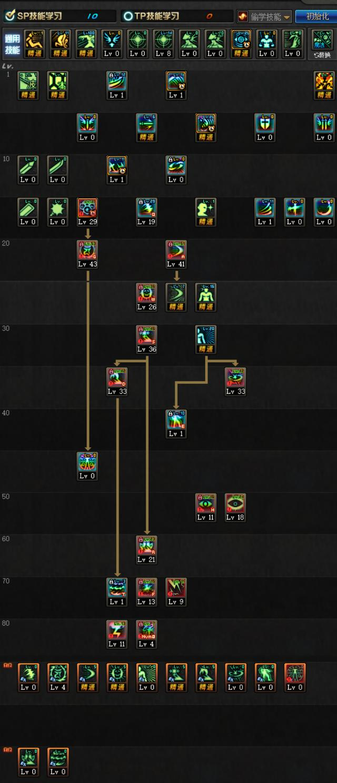 DNF:9.24版本阿修罗技能加点和装备选择分析,20秒打桩顺序复刻