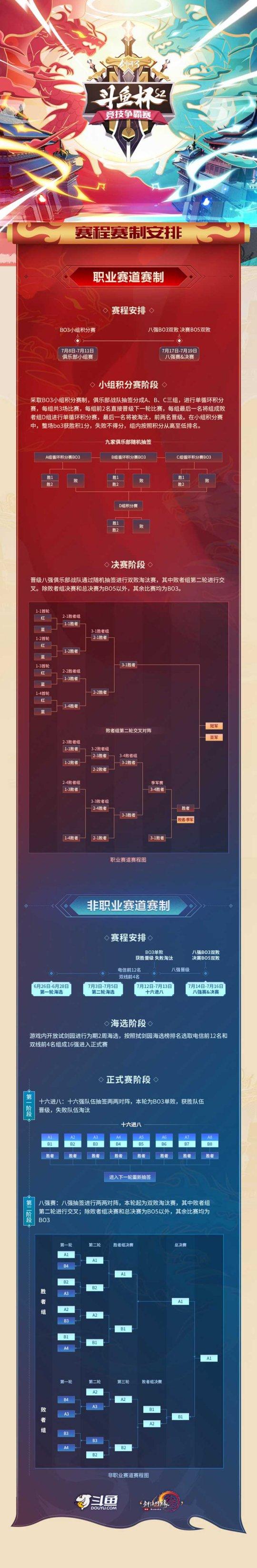 图8:正式赛程赛制安排.jpg