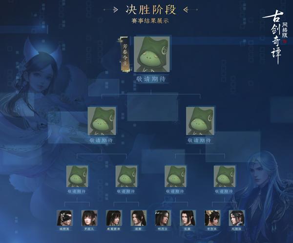图002决赛阶段选手分列图展现.jpg