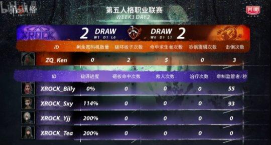 第五人格IVL综相符战报:Weibo轻取TIANBA,DOU5险胜CPG,XROCK爆冷击败ZQ5396.png