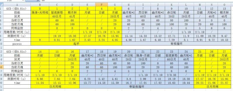 航天飞机循环列表