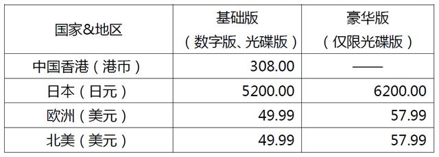 表2:《方舟公园》PSVR版售价.jpg