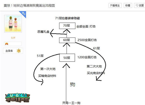 图4:玩家自发钻研游戏.jpg