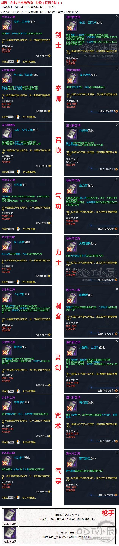 南天国6.29新增水系神功牌.png