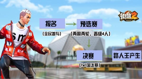 1v1斗牛强者胜 《街篮2》路人王玩法介绍