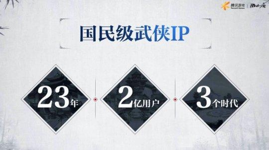 《剑侠情缘2:剑歌行》今日上线,西山居开拓武侠手游变革之路